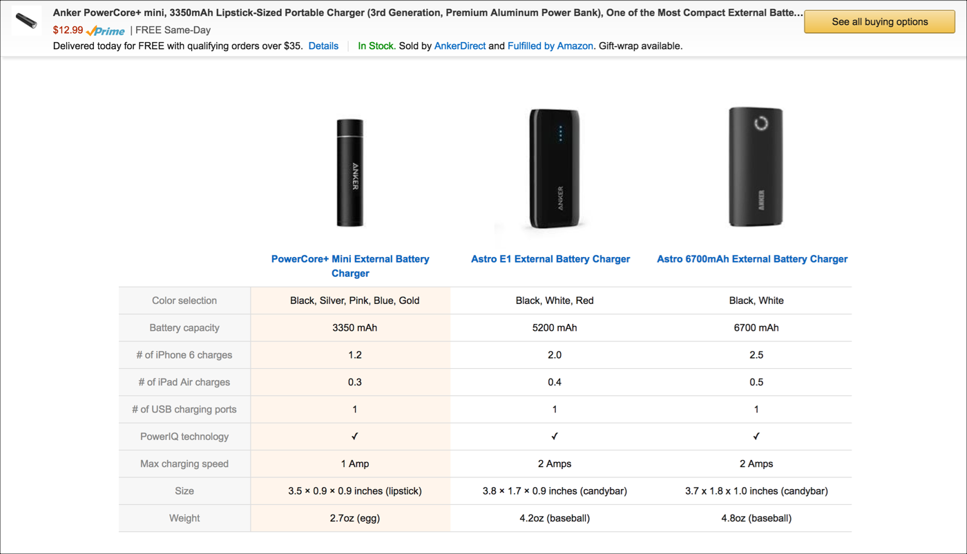Compare amazon prices to other sites